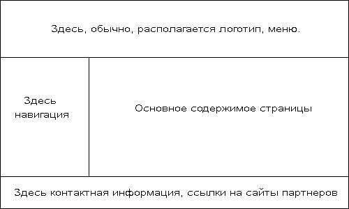 Випуск №5. Table — HTML тег таблиці
